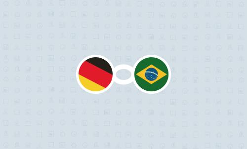 Unser HR Startup wird ab sofort von Murilo Macul unterstützt – Brasilien trifft München