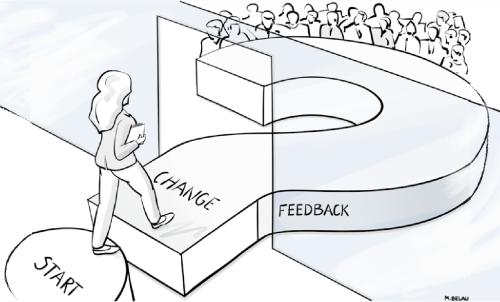 Strategische Mitarbeiterbefragung im Change Prozess? Artikel in der OrganisationsEntwicklung