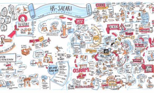 HR Innovation Safari in München – Personaler entdecken Lebensräume der Digitalisierung